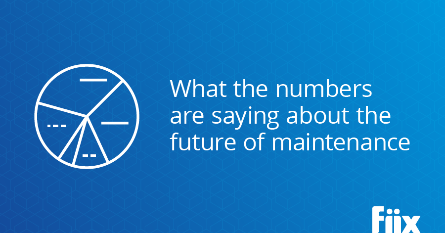 What the numbers are saying about the future of maintenance