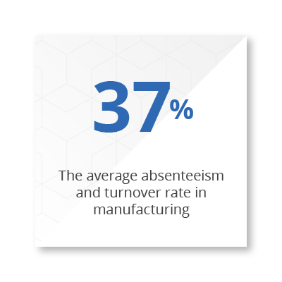 Statistic of 37% absenteeism