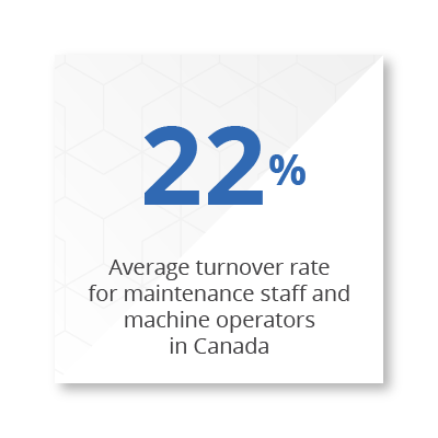 Statistic of 22% average turnover