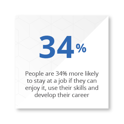 Statistic of 34% stay at job