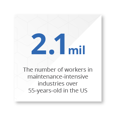 Statistic of 2.1 workers