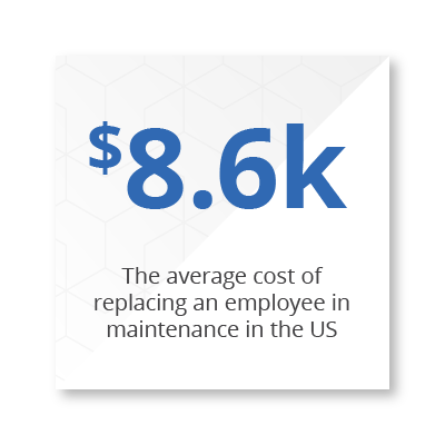 Statistic of $8.6 average cost