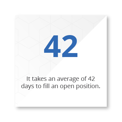 Statistic of 42 days