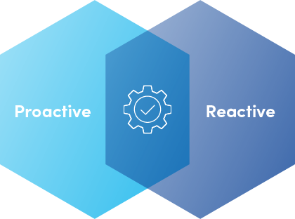 proactive vs. reactive graphic