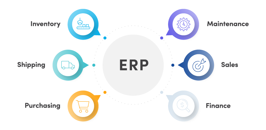 Preventive maintenance software: How an ERP works