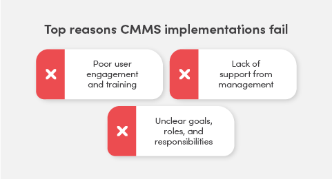 12 best practices for a successful CMMS implementation graphic