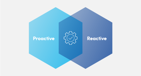 Proactive vs. reactive maintenance graphic