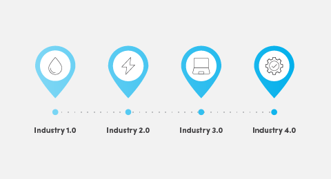 The future of maintenance: A practical guide to Industry 4.0 graphic