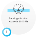 Bearing vibration exceeds 2000Hz