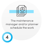 The maintenance manager or planner schedules the work