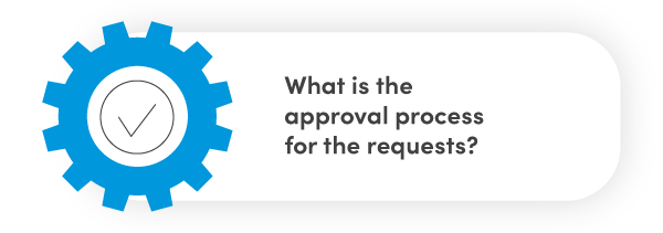 What is the approval process for the requests?