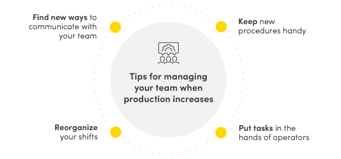Tips for managing your team when production increases