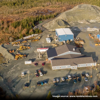 Rambler mining