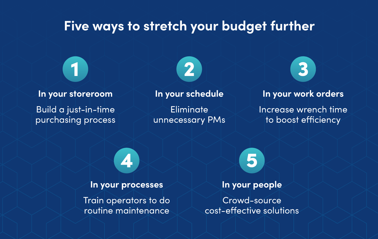 In your storeroom (Build a just-in-time purchasing process), In your schedule (Eliminate unnecessary PMs), In your work orders (Increase wrench time to boost efficiency), In your processes (Train operators to do routine maintenance), In your people (Crowd-source cost-effective solutions)