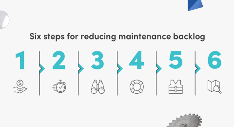 A six-step plan for conquering work order backlog